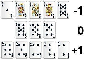ספירת קלפים בבלאק-ג'ק